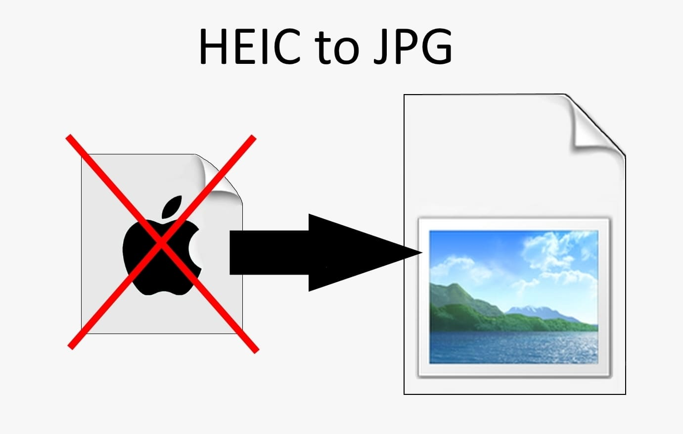 Как отключить HEIC формат на iPhone/iPad?