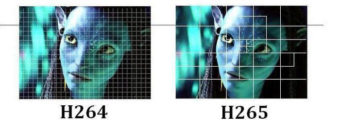 hevc 265