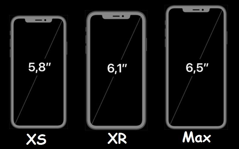 размер экрана iphone XS