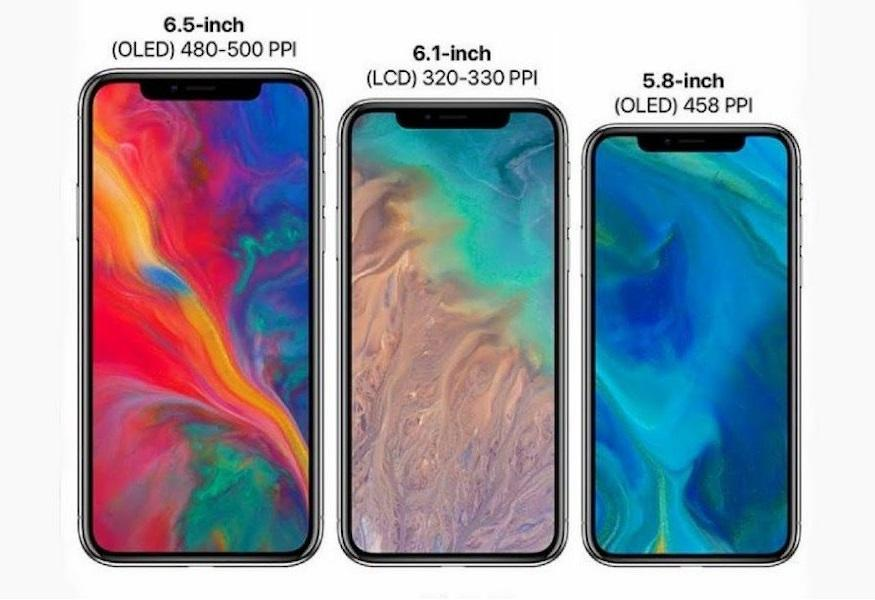 iPhone XS vs XS Max vs XR экран